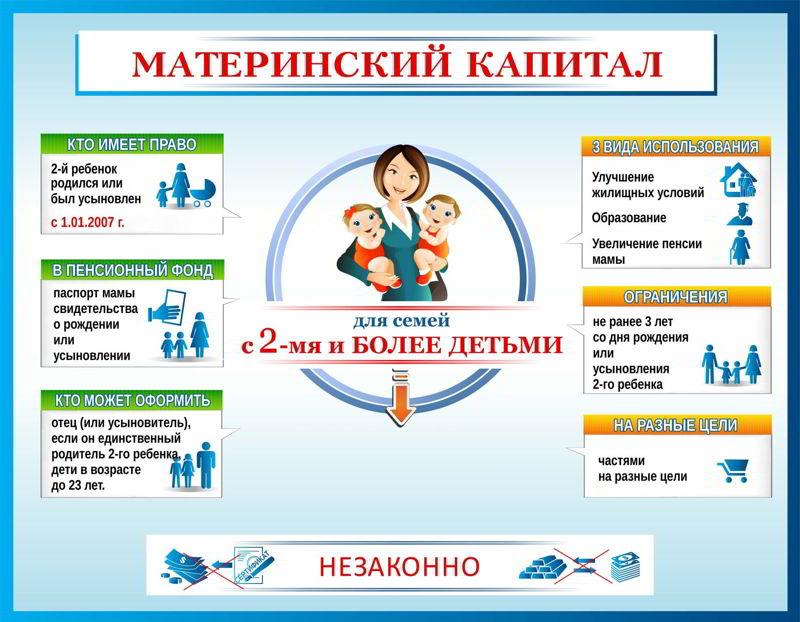 Материнский капитал в 2018