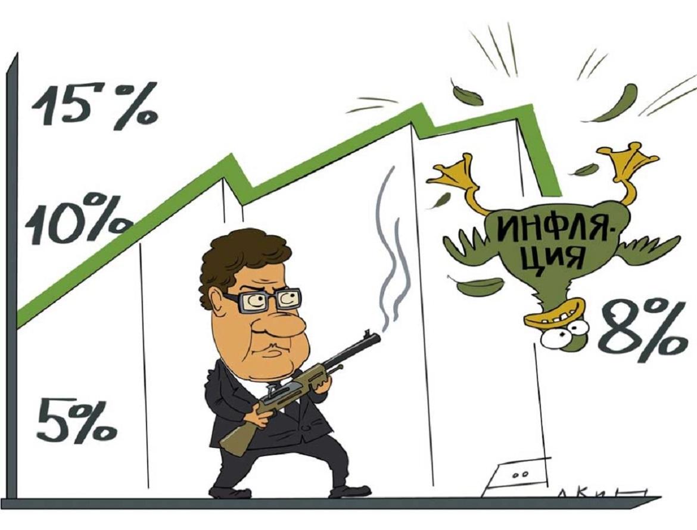 Способы и методы расчета основных показателей инфляции