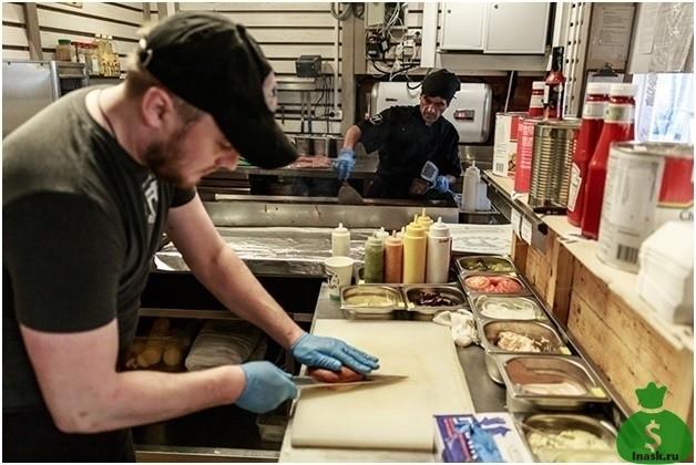 Как открыть бургерную? Бизнес-план
