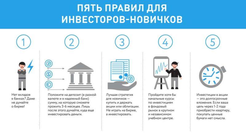 Куда вложить 100000 рублей чтобы заработать