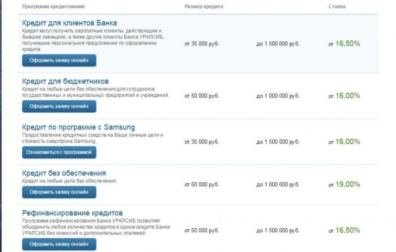 основные условия кредита онлайн заявка на кредит во все банки сразу москва
