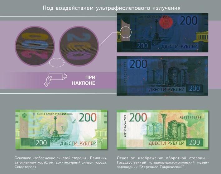 Как отличить фальшивые деньги от настоящих - рекомендации