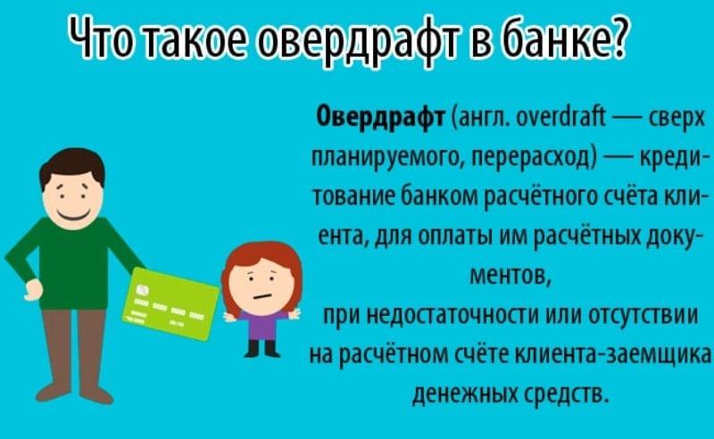 Изображение - Как подключить овердрафт в сбербанке 4c353ac69345b7057454c8fe6695e8ef
