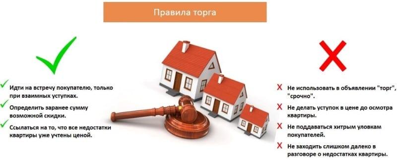 Изображение - Риски продавца и покупателя при завышении стоимости квартиры и что это такое 51588a63b71965b782afadaebd0e3733