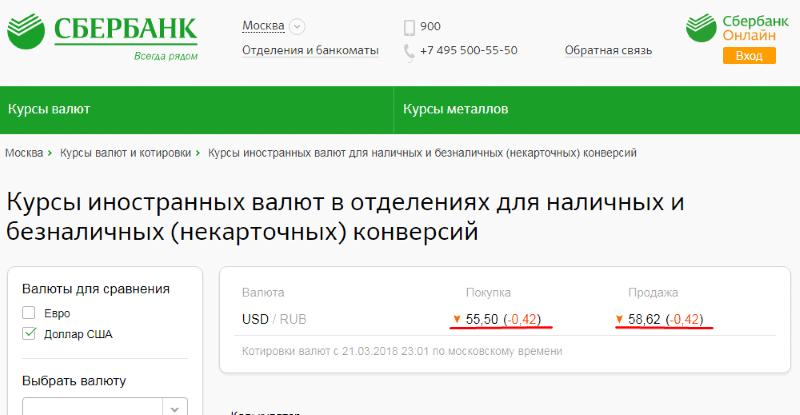 Оформить кредит онлайн с переводом на карту без посещения банка с плохой кредитной историей