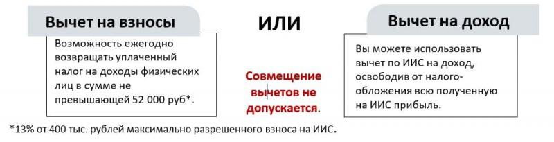 срок рассмотрения заявки альфа банк