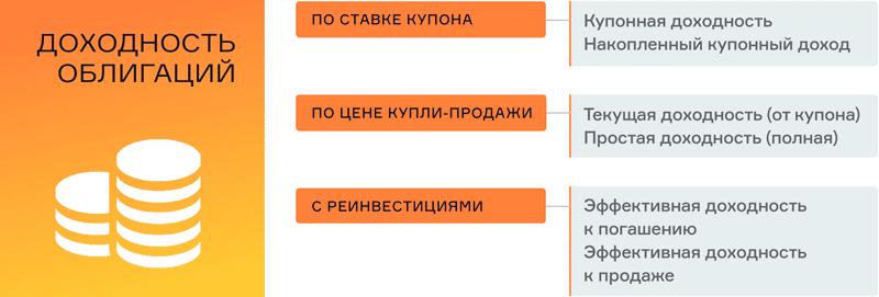 взять кредит только по паспорту в москве
