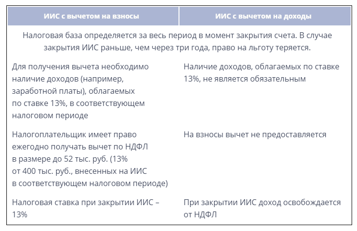 ст 228 часть 2 ук рф