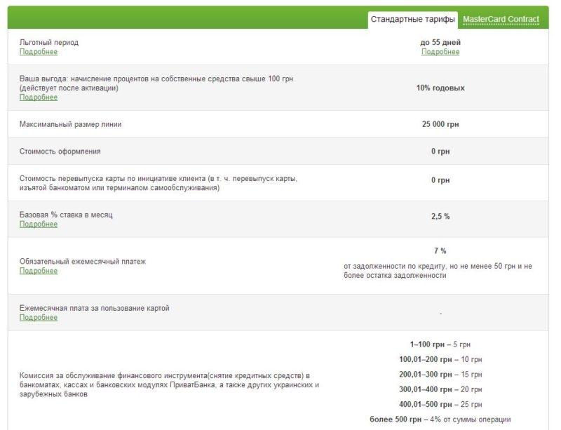 кредит наличными 100 000 грн приватбанк займы город выборг