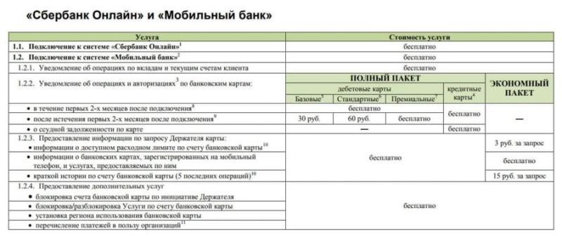 ECMC карта Сбербанка: что это, расшифровка