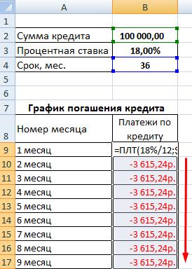 Расчет аннуитетных платежей по кредиту: калькулятор в Excel
