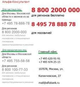 Телефон горячей линии Альфа-Банка: 10 номеров (бесплатно)
