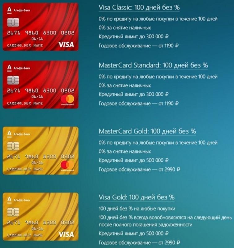 Альфа-Банк: кредитная карта 100 дней без процентов, условия и нюансы