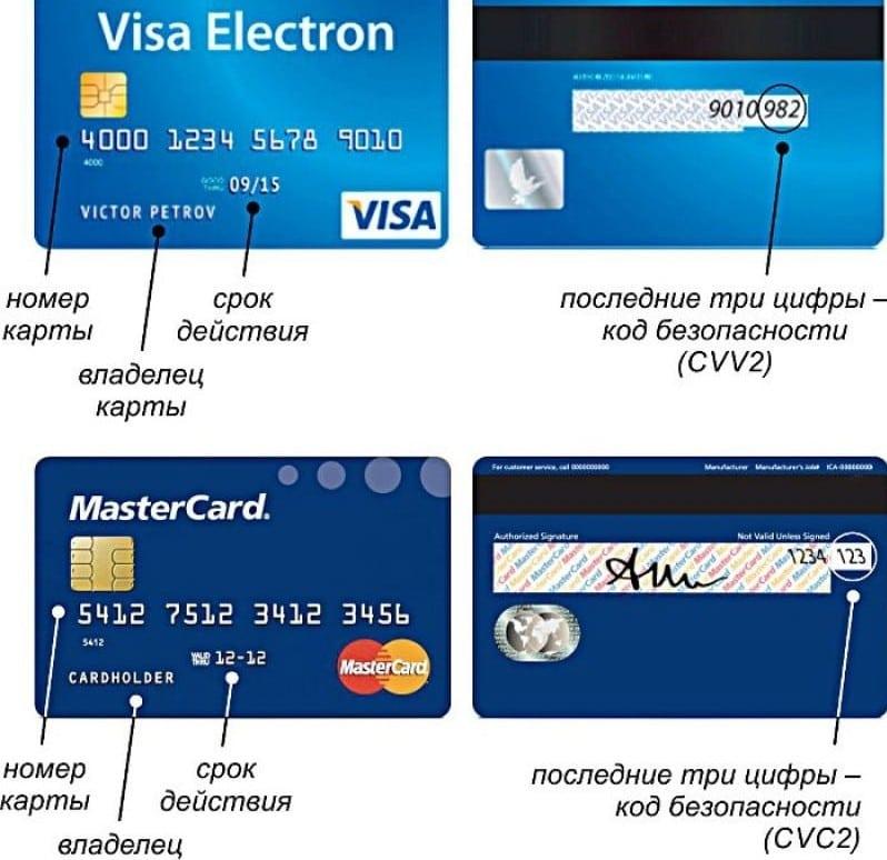 Какие сведения нельзя сообщать о банковской карте