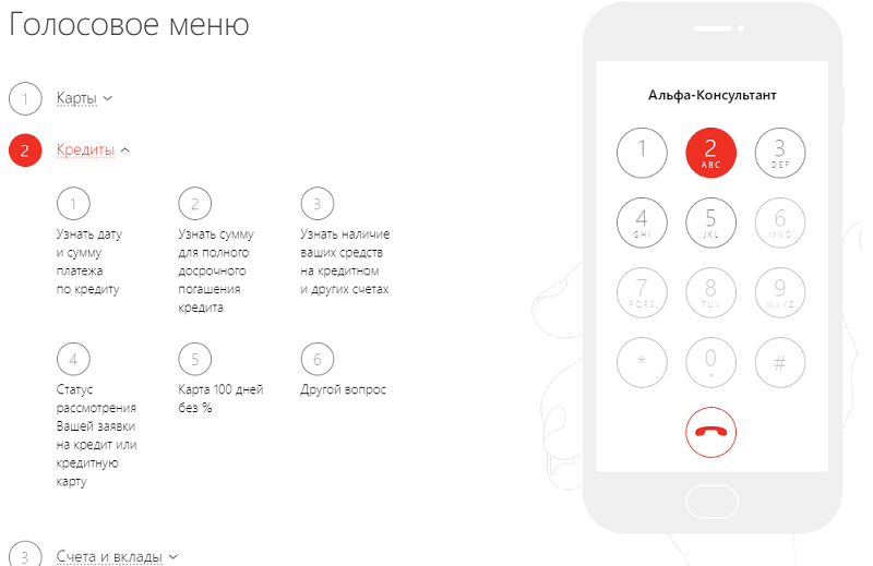 Телефон Альфа-Банка для юридических лиц