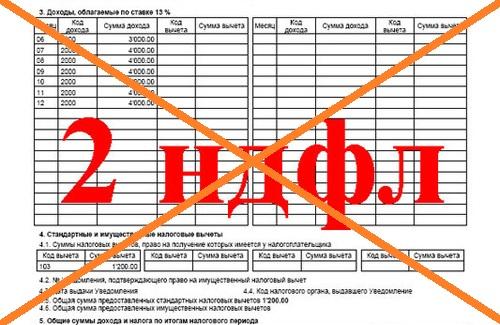 Ипотека без подтверждения доходов в 2019 году: как взять ипотеку без справки о доходах 2-НДФЛ