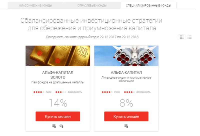 ПИФы Альфа-Капитал: обзор