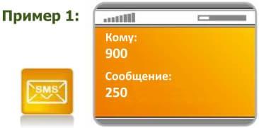 Как положить деньги на телефон с карты Сбербанка на свой или чужой номер
