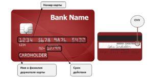 Что делать, если истек срок действия банковской карты
