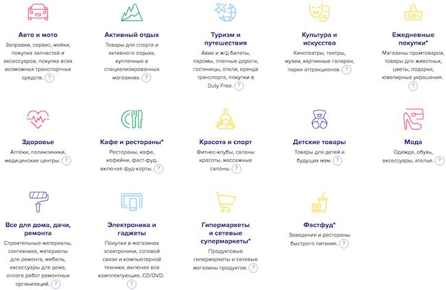 Карта Touch Bank — обзор и отзывы