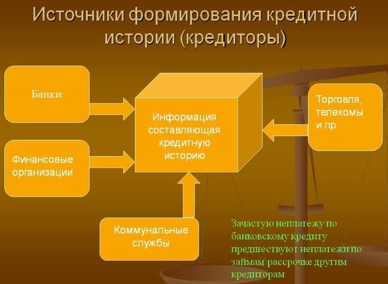 Изображение - Основные причины отказа в предоставлении ипотеки в сбербанке 9a1dae4bce0df0a11212945e4c36309e