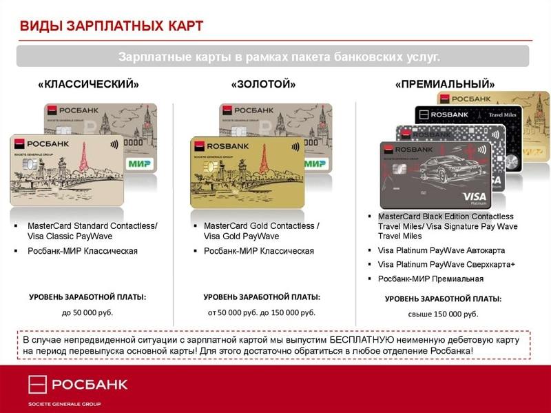 Дебетовая карта Росбанка: условия, тарифы