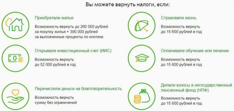Справка о выплаченных процентах по ипотеке Сбербанка