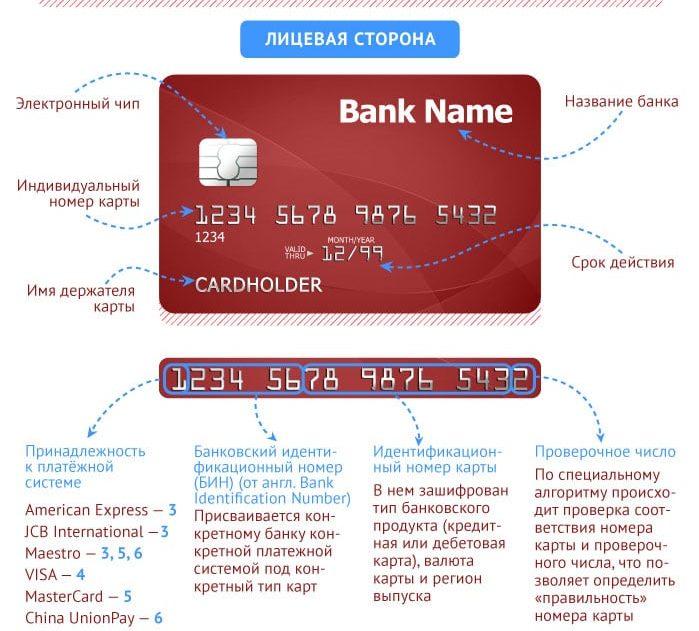 4890 - карта какого банка