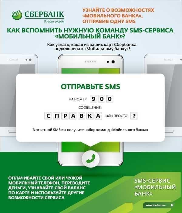 «Мобильный банк» в Сбербанке и СМС-команды: 24 шаблона