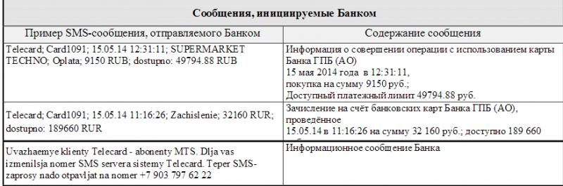 Газпромбанк проверка баланса карты через смс