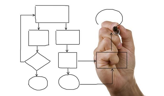 Ликвидация и реорганизация производственного кооператива