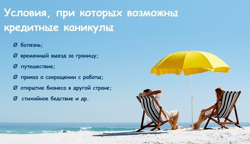 Альфа-Банк: кредитные каникулы, условия