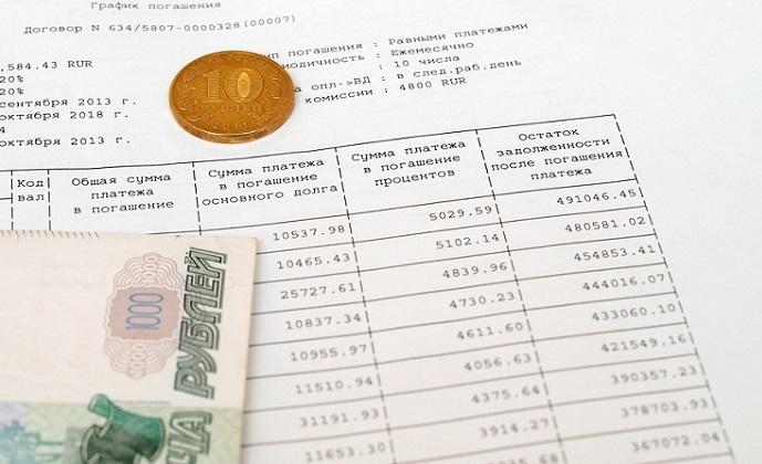 График погашения задолженности: порядок составления документа