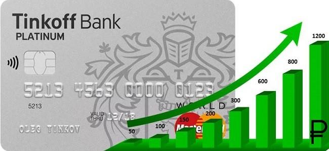 График платежей по кредитной карте Тинькофф