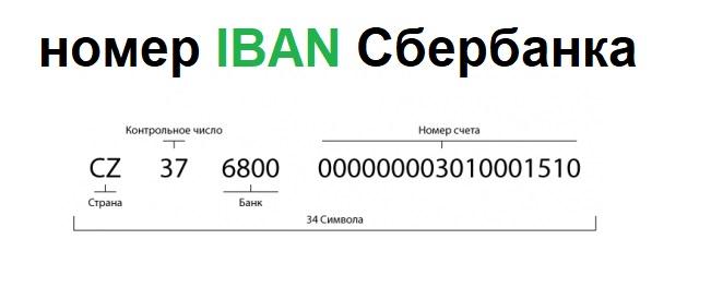 Как узнать международный номер банковского счета IBAN Сбербанка России