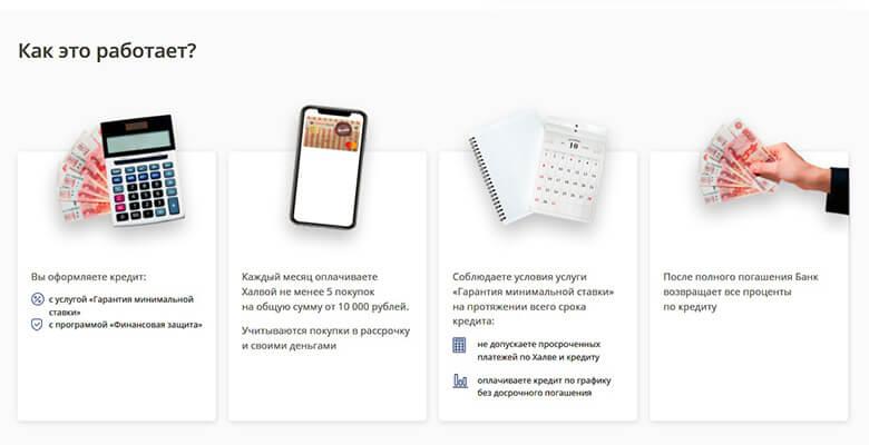 Акция «Всё под 0!» от Совкомбанка - 0% по кредиту с картой Халва