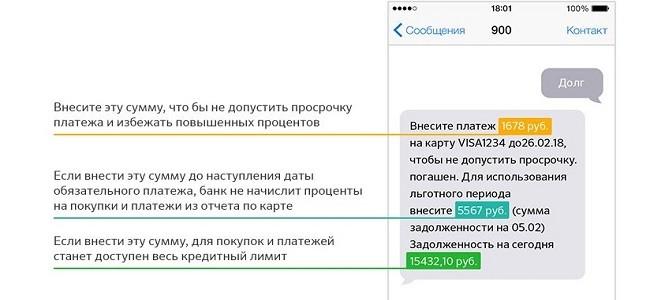 Как узнать задолженность по кредитной карте Сбербанка по СМС