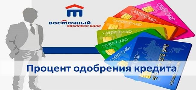 Процент одобрения кредитов в Восточном Банке