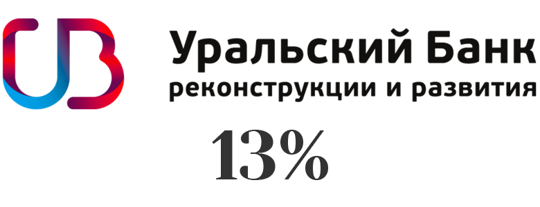 ТОП-5 самых выгодных банков для рефинансирования кредитов: лучшие предложения 2019 года