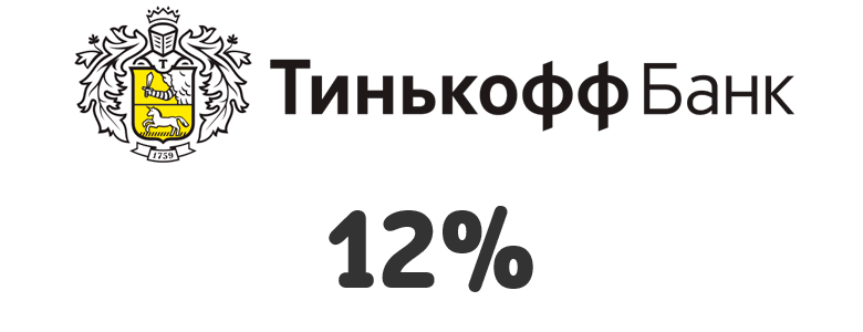 кредиты на год без отказов низким процентом кредит без отказа без справок