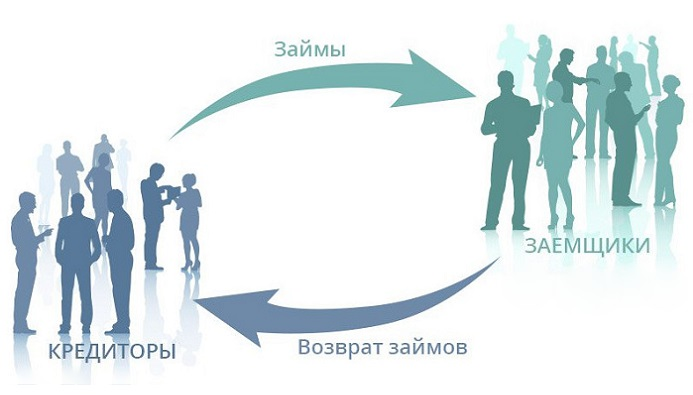 Уведомление о намерении обратиться с заявлением о банкротстве