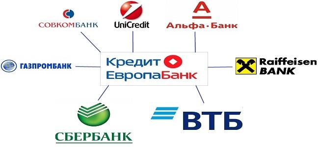 Кредит Европа Банк - банки партнеры для снятия наличных без комиссии
