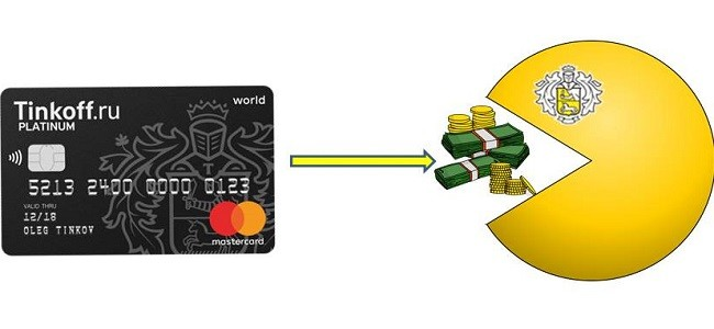 Оплатить кредит Тинькофф по номеру договора с карты