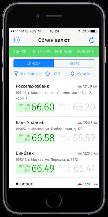 Приложение «Обменники» — поиск выгодных курсов валют в банках