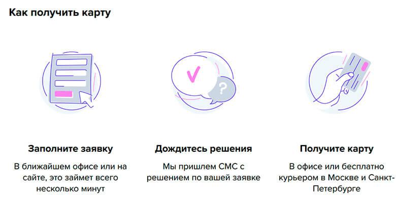 кредитная карта санкт-петербург банк условия