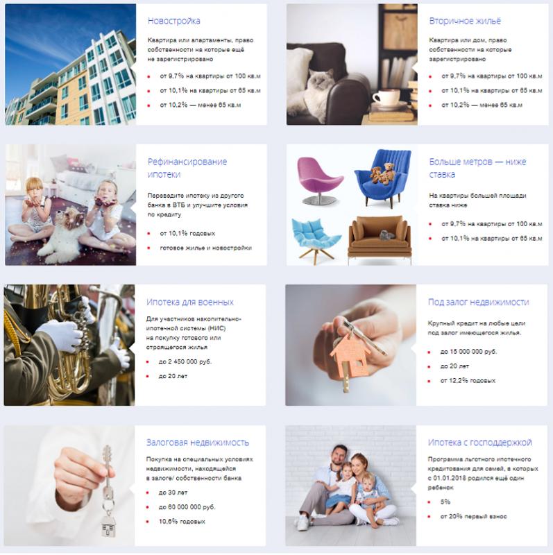 Ипотека ВТБ для зарплатных клиентов