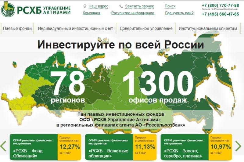 ПИФы Россельхозбанка: доходность