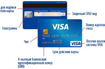 Код безопасности на карте Visa Сбербанка: где находится и как узнать
