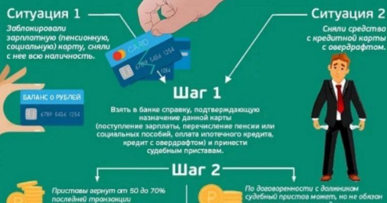 Приставы заблокировали зарплатную карту: что делать и возможно ли это