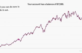 Онлайн-игра | Можно ли обыграть индекс S&P 500?
